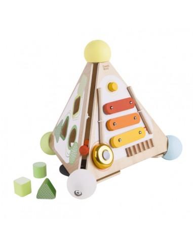 Piramide de actividades