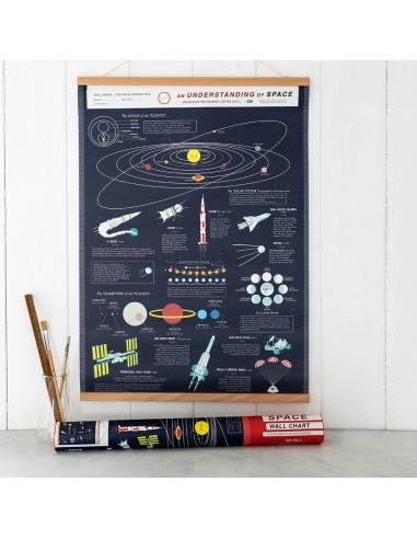 Poster Espacio